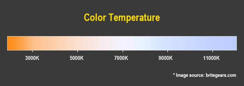 Color Temperature: A Comprehensive Guide for Beginners